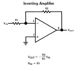 inverting operational amplifier conection