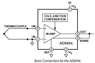 AD849x temperature sensor circuit diagram