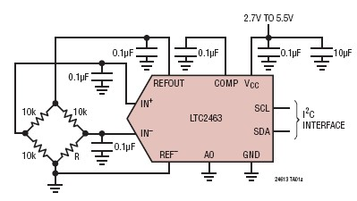 LTC2461 LTC2463 analog-to digital converters
