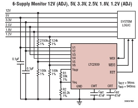 LTC2938  , LTC2939 4 and 6 channels supply monitors