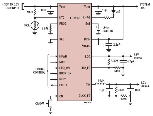 LTC3553 USB power manager electronic circuit