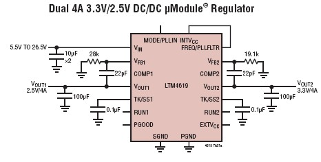 LTM4619 4A dc dc power supply circuit schematic
