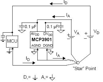 MCP3901 dual channel ADC