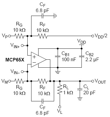 MCP651/2/5 world's first and only op amps to include mCal