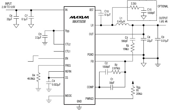 MAX15038 high-efficiency switching regulator delivers up to 4A load current