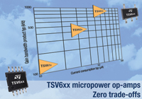 tsv6xx Ultra-Low-Power Linear Design Op-Amps