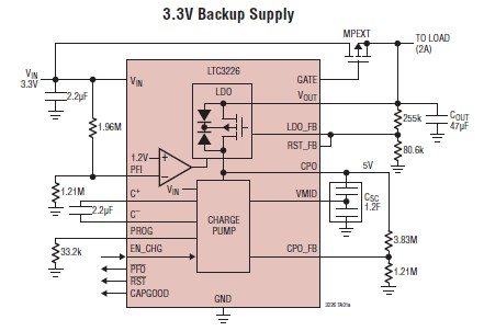supercapacitor charger circuit diagram using LTC3226