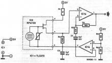 Proximity detector using a temperature sensor
