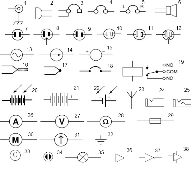circuit symbols of electronic components rh electroniq net audio electronic symbols