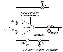 AD849x ambient temperature sensor circuit diagram